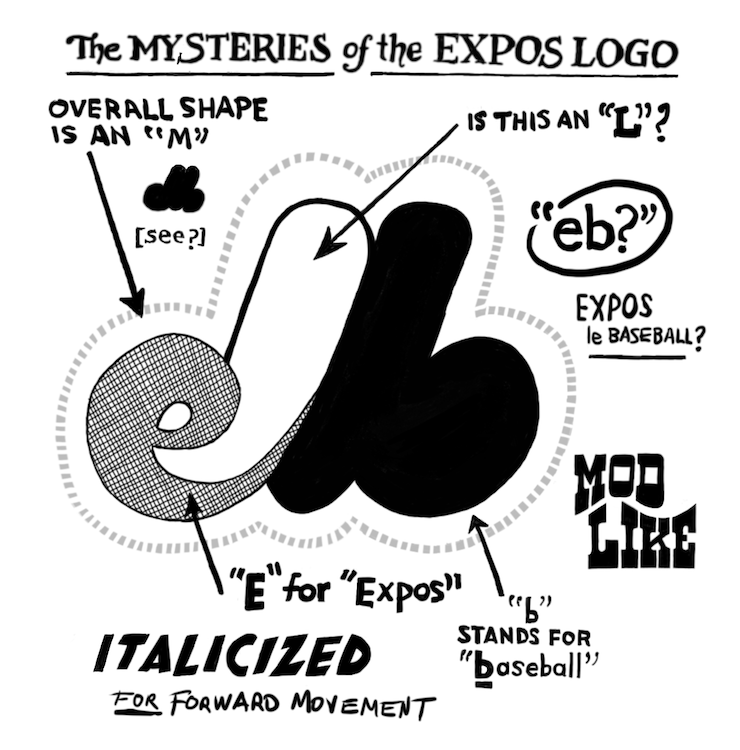 "A graphical explanation of the Montreal Expos <span class=""redactor-invisible-space"">by Todd Radom.</span>"
